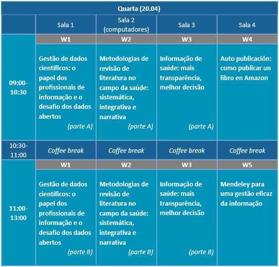 Quadro_Workshops